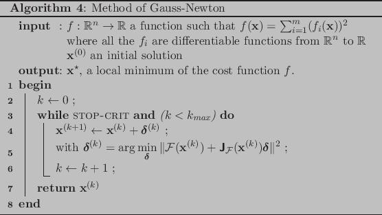 Basics on Continuous Optimization